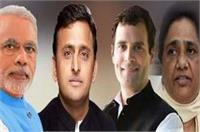 सपा-कांग्रेस गठबंधन से बदली BSP-BJP की रणनीति