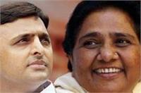 SP और BSP की नजर में बजट गरीब और किसान विरोधी