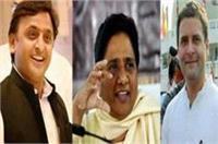 अखिलेश-राहुल पर मायावती का पलटवार, कहा- सपा-कांग्रेस के वादे हवा-हवाई