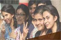 UP Board Result 2017 घोषित, 12वीं में फतेहपुर की प्रियांशी तिवारी ने किया टॉप