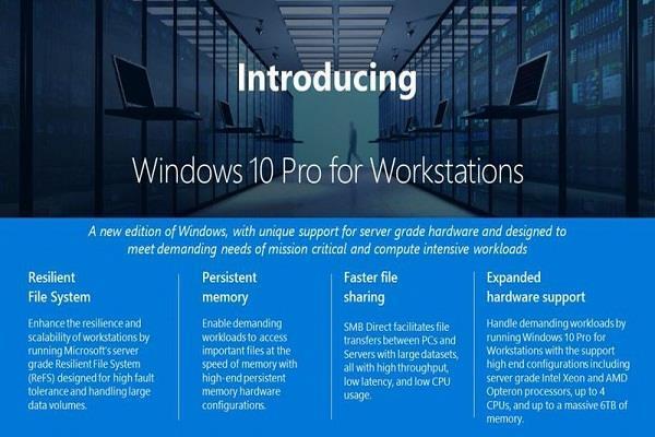 जल्द उपलब्ध होगा माइक्रोसॉफ्ट का विंडोज 10 प्रो वर्जन, जानें खासियत
