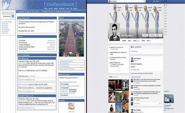 जानें 2004 से शुरू हुई Facebook में अब तक कितना अाया है बदलाव
