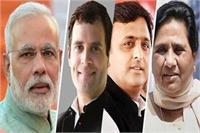 UP राज्यसभा चुनाव: 10 सीटाें के लिए हाे रहा मतदान, एक पर अटका महामुकाबला