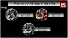 #UPNews #UPLatestNews  विधानसभा चुनाव में मिली हार की होगी समीक्षा- शिव प्रताप शुक्ला