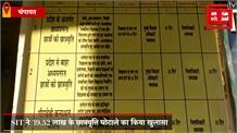 छात्रवृत्ति के नाम पर सरकारी खजाने से लूटे 39.52 लाख रुपये, SIT  ने 7 लोगों के खिलाफ दर्ज किया मुकदमा