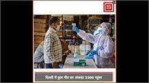 Delhi में Corona का आंकड़ा 1 लाख 10 हजार के करीब, 77% से ज्यादा हुआ रिकवरी रेट