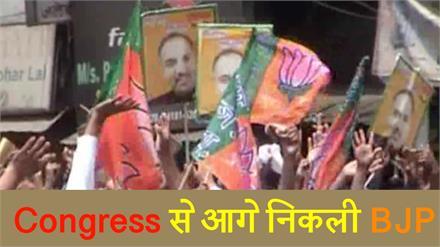 BJP के बाराती तैयार, दूल्हे का इंतजार, Congress को दोनों की दरकार, देखिये ये रिपोर्ट
