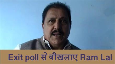 Exit poll से बौखलाए Ram Lal, दिया ये बयान