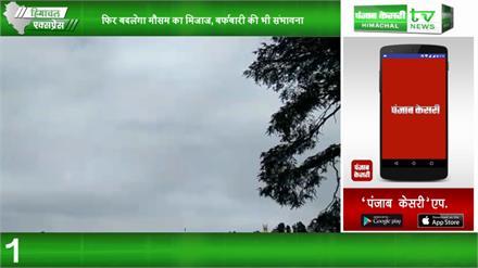नयना देवी मंदिर ट्रस्ट ने दान किए एक करोड़, प्रदेश में फिर होगी बर्फबारी, देखिए Himachal Express