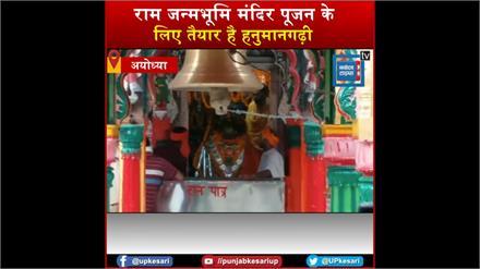 राम जन्मभूमि मंदिर पूजन के लिए तैयार है हनुमानगढ़ी, पीएम नरेंद्र मोदी यहां करेंगे हनुमान जी की पूजा