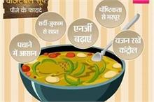 सर्दियों में एनर्जी से भरपूर रखता है 1 कप वेजिटेबल सूप
