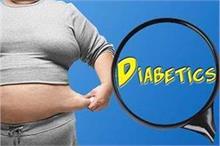 Health Update: रिस्क कैलकुलेटर बताएगा आपका डायबिटीज व...