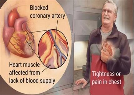 हाई कोलेस्ट्रॉल से कभी भी आ सकता है Heart Attack, ऐसे करे कंट्रोल