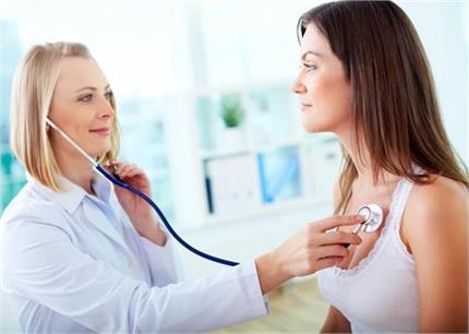 Women Health: 20 के बाद रूटीन में जरूर करवाएं 10 Health Checkup