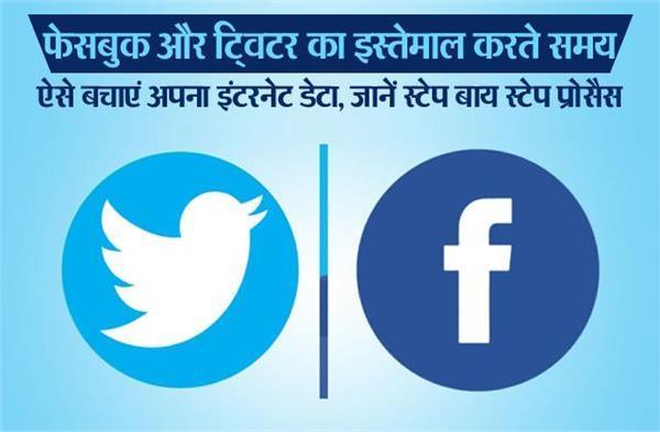 फेसबुक और ट्विटर का इस्तेमाल करते समय ऐसे बचाएं अपना इंटरनेट डेटा, जानें स्टेप बाय स्टेप प्रोसैस