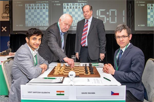 prague masters chess 2020