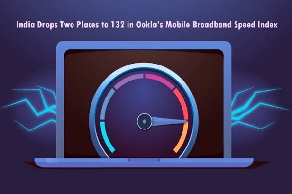 भारत में घट गई है मोबाइल ब्रॉडबैंड स्पीड, जानें पहले नम्बर पर कौन है