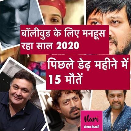 बॉलीवुड के लिए बेहद मनहूस साबित हुआ 2020, डेढ़ महीने में 15 स्टार ने...