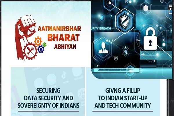 चाइनीज़ एप्स पर बैन के बाद अब सरकार लाई 'Make in India' एप्प इनोवेशन चैलेंज