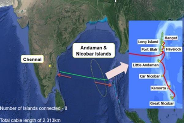 प्रधानमंत्री नरेंद्र मोदी ने किया अंडमान एवं निकोबार ऑप्टिकल फाइबर का उद्घाटन, जानें क्या हैं इसके फायदे