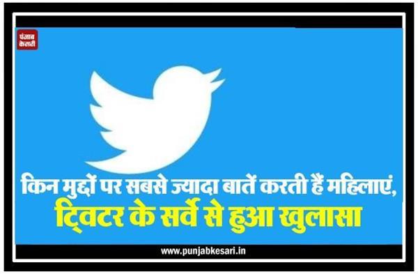 किन मुद्दों पर सबसे ज्यादा बातें करती हैं महिलाएं, ट्विटर के सर्वे से हुआ खुलासा