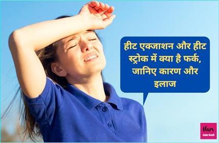 World Health Day: हीट एक्जाशन और हीट स्ट्रोक में जानिए फर्क, गर्मियों...