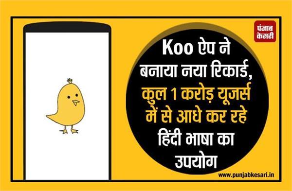 Koo ऐप ने बनाया नया रिकार्ड, कुल 1 करोड़ यूजर्स में से आधे कर रहे हिंदी भाषा का उपयोग
