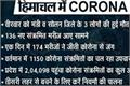 3 deaths and 136 new cases of corona in himachal
