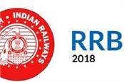 rrb group d exam new date issued