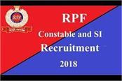 announcement of examination dates for rpf constable si recruitment