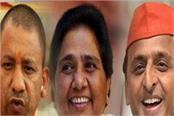 yogi akhilesh and mayawati will be the proud campaigner for up