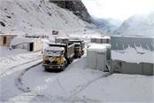snowfall in high peaks of himachal alert in districts