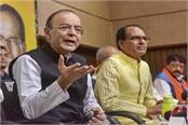 बंगाल-आंध्र में CBI को नो एंट्री पर जेटली बोले- भ्रष्टाचार में डूबे लोग ऐसा ही करते हैं