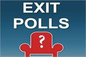 exit poll mp election