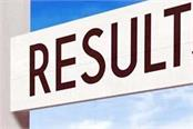 result declared 360 out of 366 post of clerk