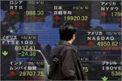 strong decline in us markets weakness in asian markets