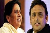 mayawati and akhilesh will make  political tourism  in karnataka elections