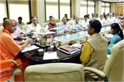 chief minister yogi cabinet meeting today