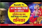 saturday horoscope rashifal in hindi