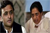 mayawati and akhilesh yadav did the job deal