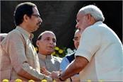 no confidence motion no confidence narendra modi sumitra mahajan shiv sena