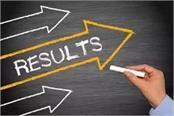 up assistant teacher result 2018 declared