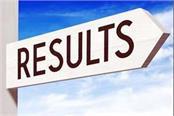 result declared of reeling demonstrator s exam