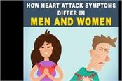 how heart attack symptoms differ in men and women