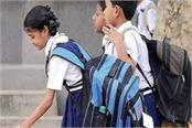 schools in tamil nadu have caste identity colorful tapas are used