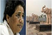 mayawati in difficult hc asks vigilance probe status to state government