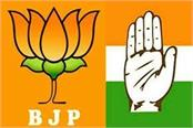 rebellion erupted between bjp congress due to ticket cut in assembly elections