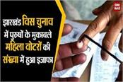 number of women voters increased compared to men in jharkhand vis election