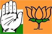 bjp is finding panna chief and congress is its face