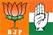 congress raised questions on ec